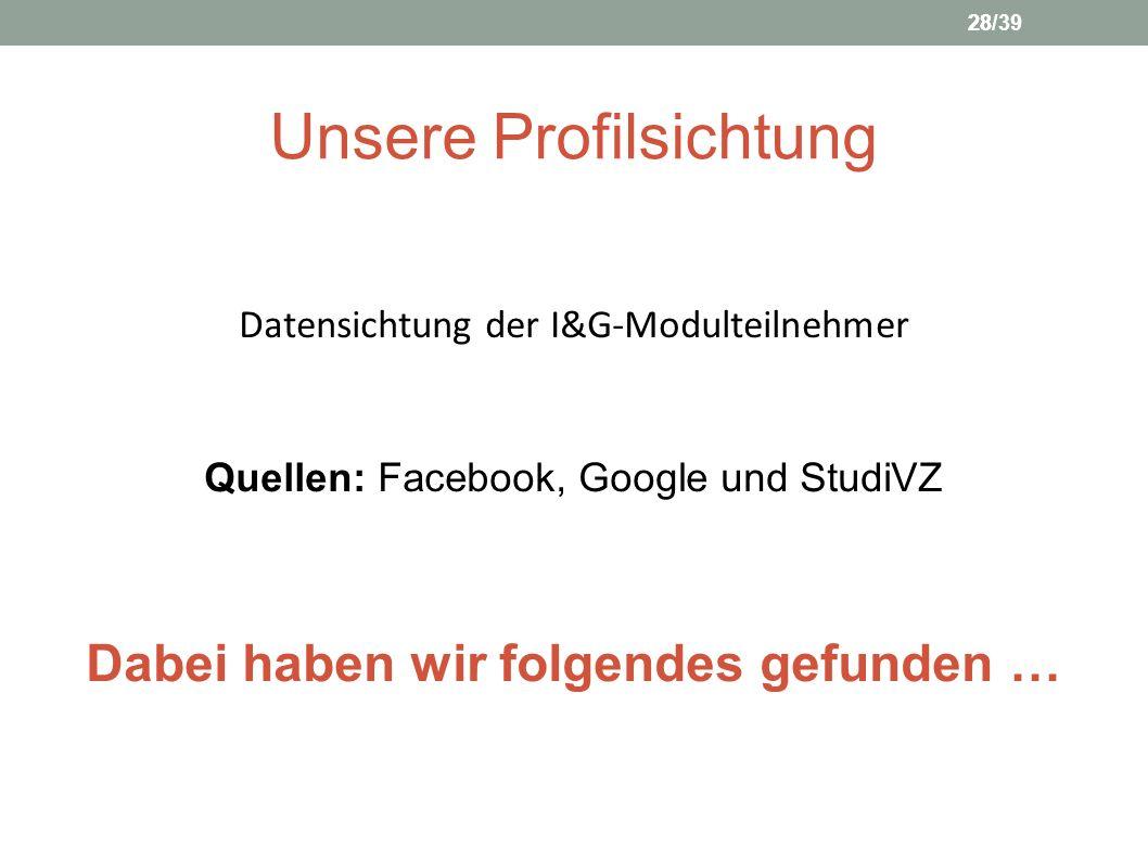 Unsere Profilsichtung Datensichtung der I&G-Modulteilnehmer Quellen: Facebook, Google und StudiVZ Dabei haben wir folgendes gefunden … 2828/39