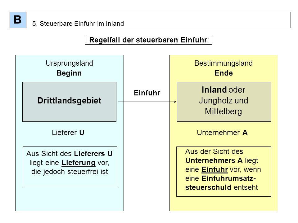 53 Inland oder Jungholz und Mittelberg Regelfall der steuerbaren Einfuhr: Ursprungsland Beginn Aus Sicht des Lieferers U liegt eine Lieferung vor, die