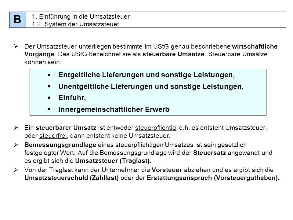 58 -Ausländische Lieferer muss Unternehmer sein (d.h.
