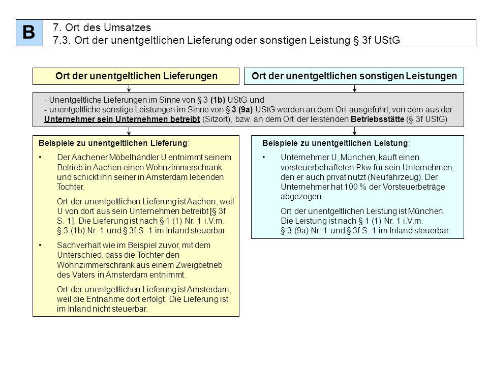 77 Ort der unentgeltlichen LieferungenOrt der unentgeltlichen sonstigen Leistungen - Unentgeltliche Lieferungen im Sinne von § 3 (1b) UStG und - unent