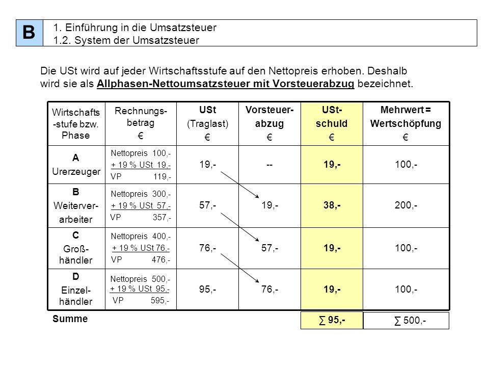 8 Die USt wird auf jeder Wirtschaftsstufe auf den Nettopreis erhoben. Deshalb wird sie als Allphasen-Nettoumsatzsteuer mit Vorsteuerabzug bezeichnet.