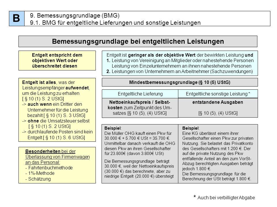 85 Bemessungsgrundlage bei entgeltlichen Leistungen entstandene Ausgaben [§ 10 (5), (4) UStG] Entgeltliche Lieferung Entgelt entspricht dem objektiven