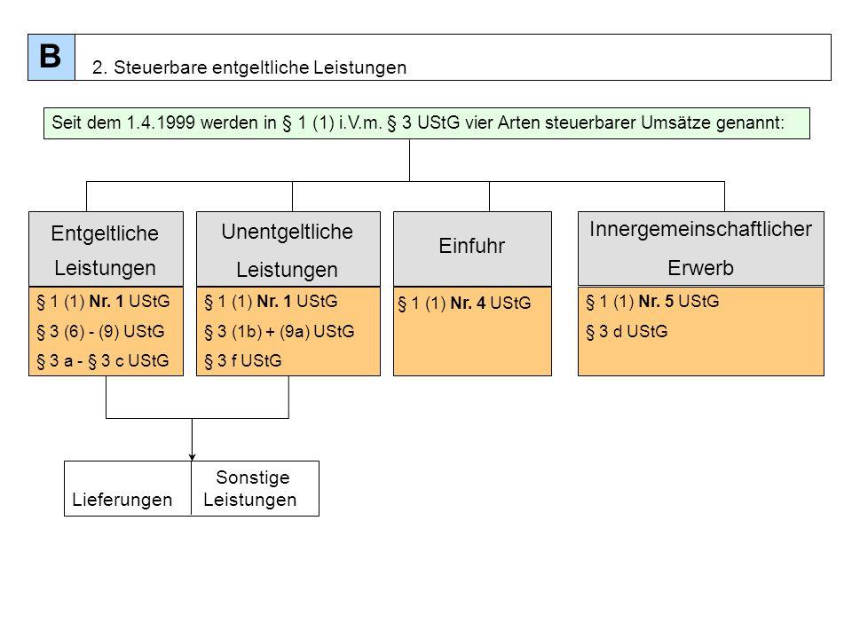 9 Seit dem 1.4.1999 werden in § 1 (1) i.V.m. § 3 UStG vier Arten steuerbarer Umsätze genannt: Entgeltliche Leistungen Unentgeltliche Leistungen § 1 (1