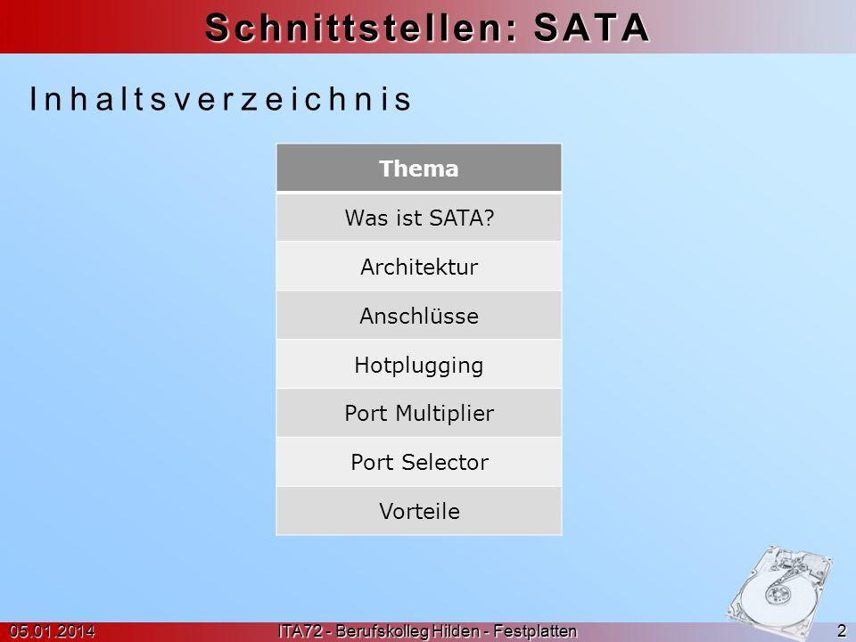Schnittstellen: SATA 05.01.2014 ITA72 - Berufskolleg Hilden - Festplatten 3 Serieller Datenbus für den Datenaustausch zwischen Prozessor und Laufwerke SchnittstelleBandbreiteTransferrate SATA I 150 1,5 SATA II 300 3,0 SATA III 600 6,0 Was ist SATA?