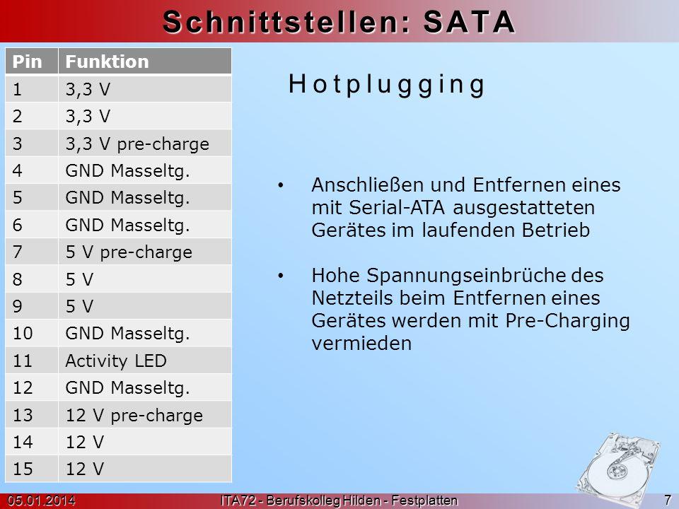 Schnittstellen: SATA Hotplugging 05.01.2014 ITA72 - Berufskolleg Hilden - Festplatten 7 Anschließen und Entfernen eines mit Serial-ATA ausgestatteten