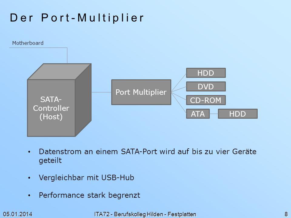 05.01.2014 ITA72 - Berufskolleg Hilden - Festplatten 9 Der Port-Selector Gerät 1 Ports dürfen beim Umschalten nicht aktiv sein Maximal zwei Geräte möglich Keine Modifikationen an den Laufwerken nötig Gerät 2 SATA HDD SATA HDD SATA HDD SATA HDD