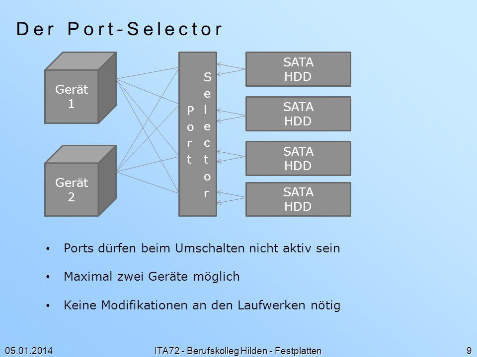 05.01.2014 ITA72 - Berufskolleg Hilden - Festplatten 9 Der Port-Selector Gerät 1 Ports dürfen beim Umschalten nicht aktiv sein Maximal zwei Geräte mög
