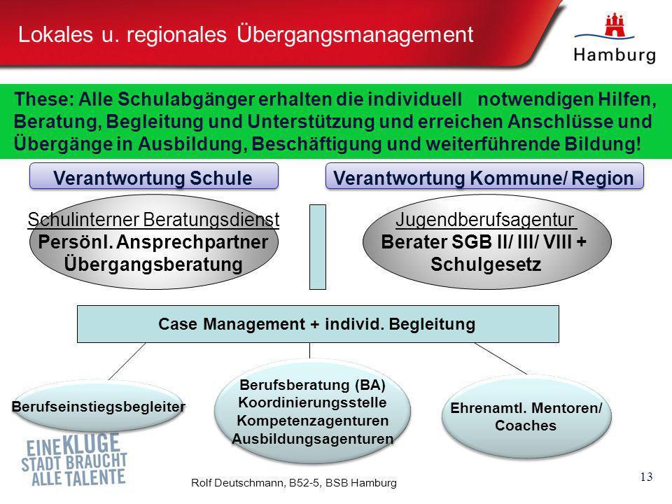13 Rolf Deutschmann, B52-5, BSB Hamburg Lokales u. regionales Übergangsmanagement These: Alle Schulabgänger erhalten die individuell notwendigen Hilfe