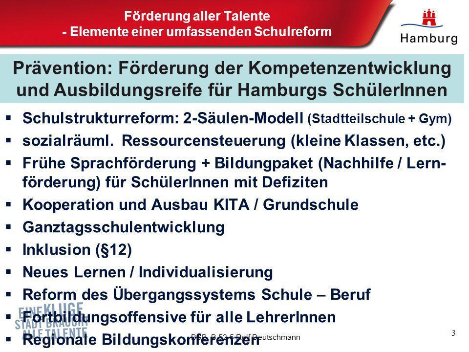 3 BSB, B 52-5 Rolf Deutschmann Förderung aller Talente - Elemente einer umfassenden Schulreform Schulstrukturreform: 2-Säulen-Modell (Stadtteilschule