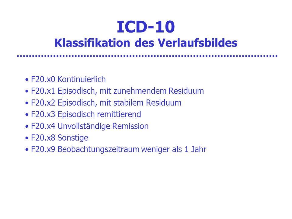 ICD-10 Klassifikation des Verlaufsbildes F20.x0 Kontinuierlich F20.x1 Episodisch, mit zunehmendem Residuum F20.x2 Episodisch, mit stabilem Residuum F20.x3 Episodisch remittierend F20.x4 Unvollständige Remission F20.x8 Sonstige F20.x9 Beobachtungszeitraum weniger als 1 Jahr