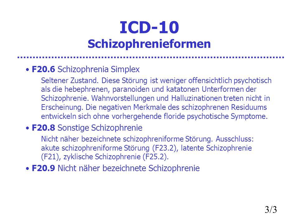 ICD-10 Schizophrenieformen F20.6 Schizophrenia Simplex Seltener Zustand. Diese Störung ist weniger offensichtlich psychotisch als die hebephrenen, par