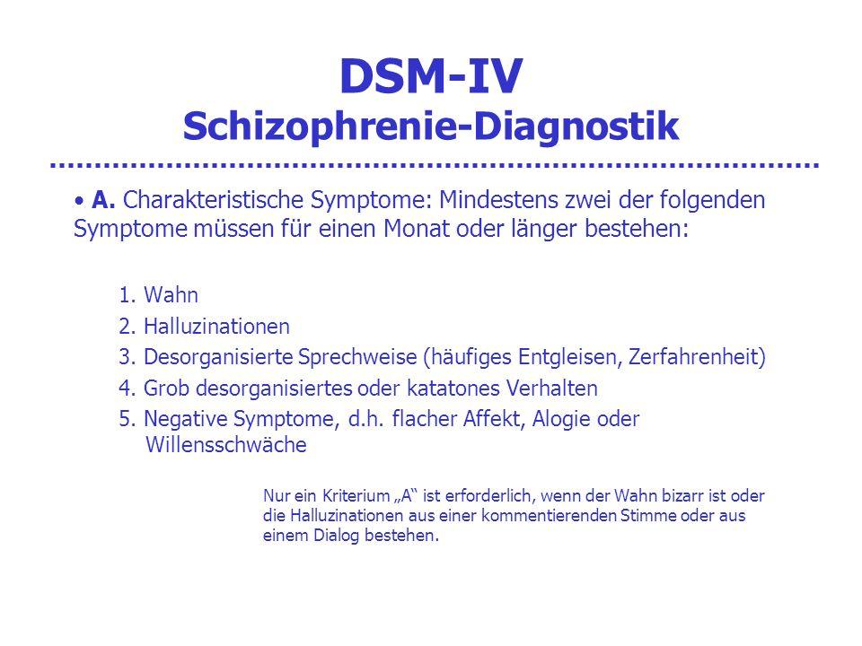 DSM-IV Schizophrenie-Diagnostik A. Charakteristische Symptome: Mindestens zwei der folgenden Symptome müssen für einen Monat oder länger bestehen: 1.