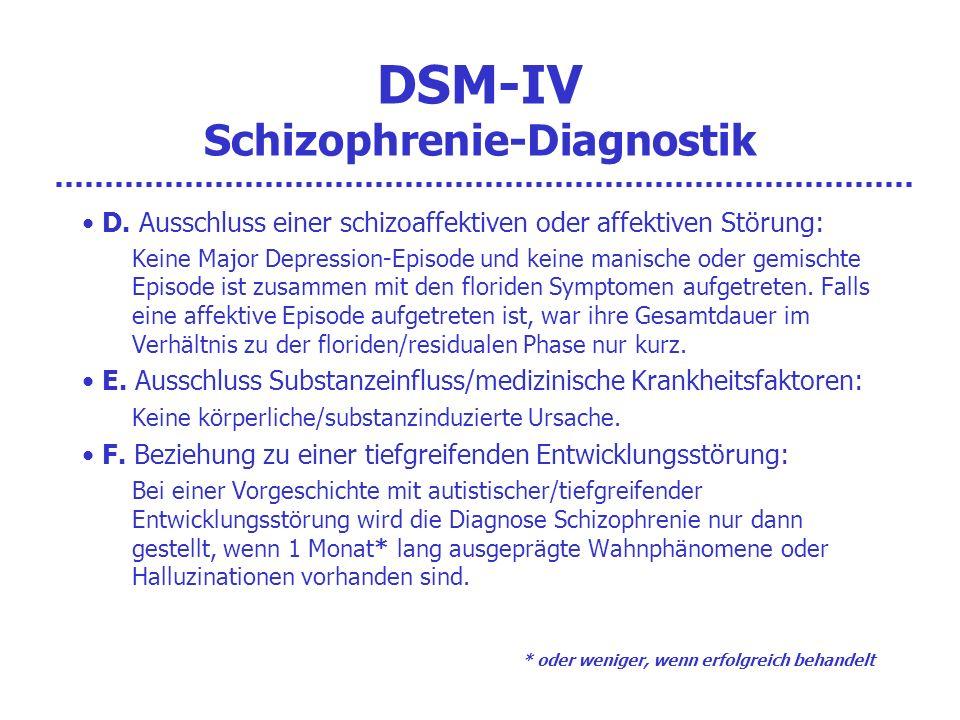 DSM-IV Schizophrenie-Diagnostik D. Ausschluss einer schizoaffektiven oder affektiven Störung: Keine Major Depression-Episode und keine manische oder g