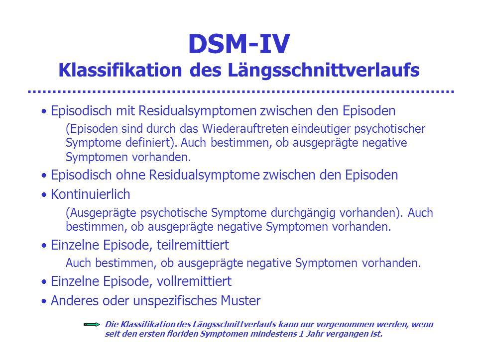 DSM-IV Klassifikation des Längsschnittverlaufs Episodisch mit Residualsymptomen zwischen den Episoden (Episoden sind durch das Wiederauftreten eindeut