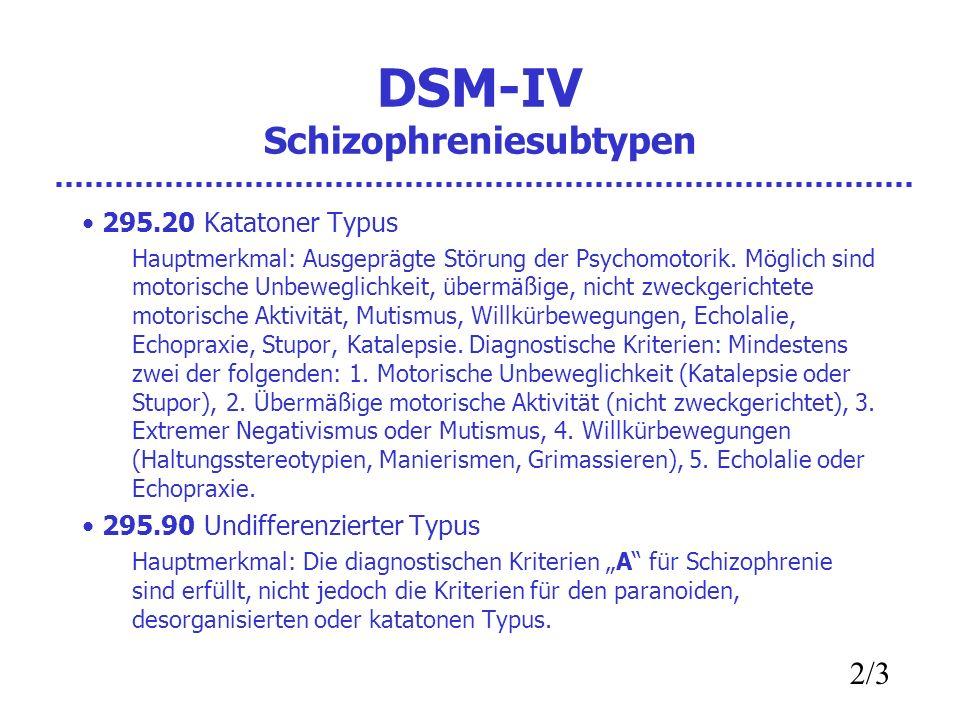 DSM-IV Schizophreniesubtypen 295.20 Katatoner Typus Hauptmerkmal: Ausgeprägte Störung der Psychomotorik. Möglich sind motorische Unbeweglichkeit, über