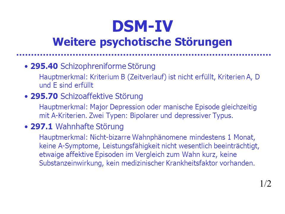 DSM-IV Weitere psychotische Störungen 295.40 Schizophreniforme Störung Hauptmerkmal: Kriterium B (Zeitverlauf) ist nicht erfüllt, Kriterien A, D und E sind erfüllt 295.70 Schizoaffektive Störung Hauptmerkmal: Major Depression oder manische Episode gleichzeitig mit A-Kriterien.