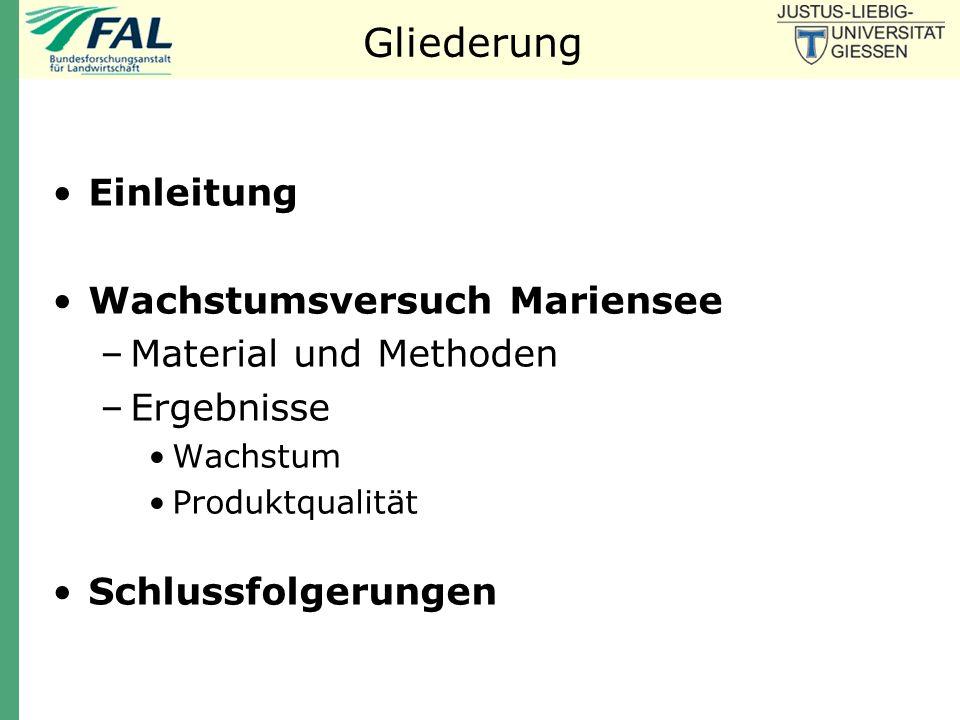 Einleitung Konventionell ca.4 Mio. t Schweinefleisch/Jahr (ZMP, 2006) Öko ca.
