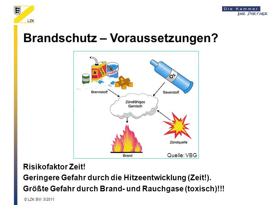 Brandschutz – Voraussetzungen? Risikofaktor Zeit! Geringere Gefahr durch die Hitzeentwicklung (Zeit!). Größte Gefahr durch Brand- und Rauchgase (toxis