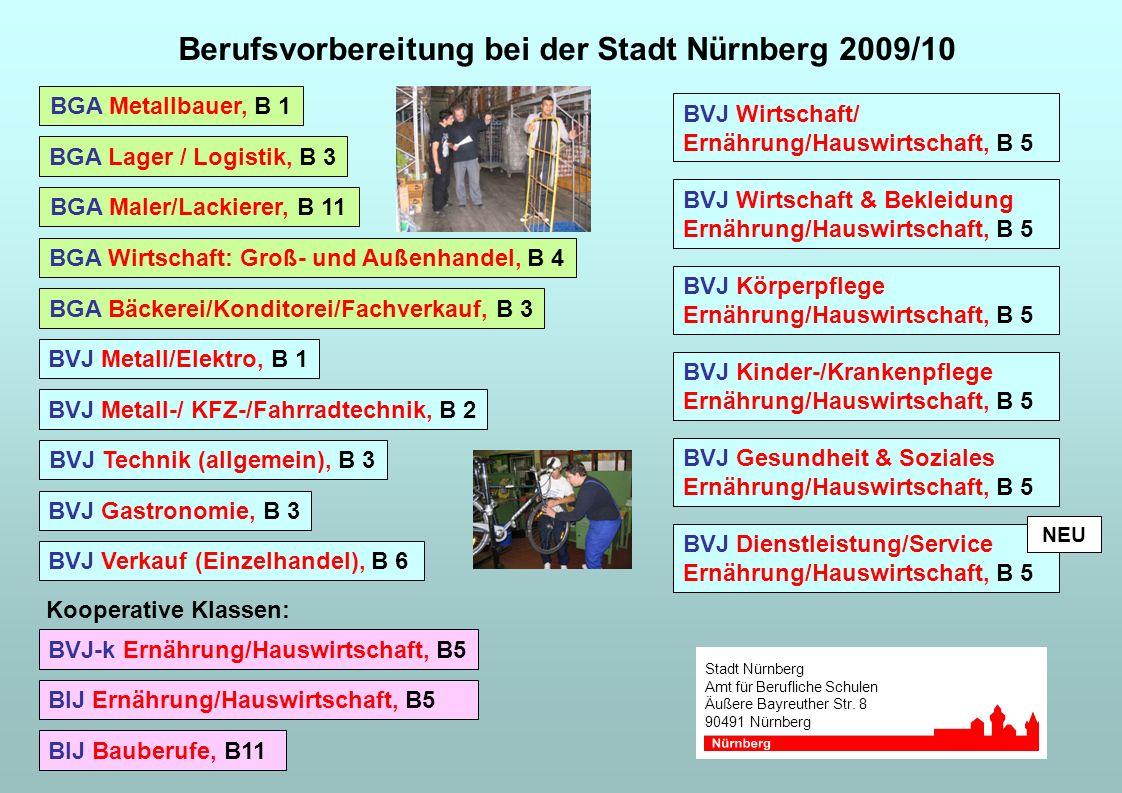 Stadt Nürnberg Amt für Berufliche Schulen Äußere Bayreuther Str. 8 90491 Nürnberg BGA Metallbauer, B 1 BGA Maler/Lackierer, B 11 BGA Lager / Logistik,