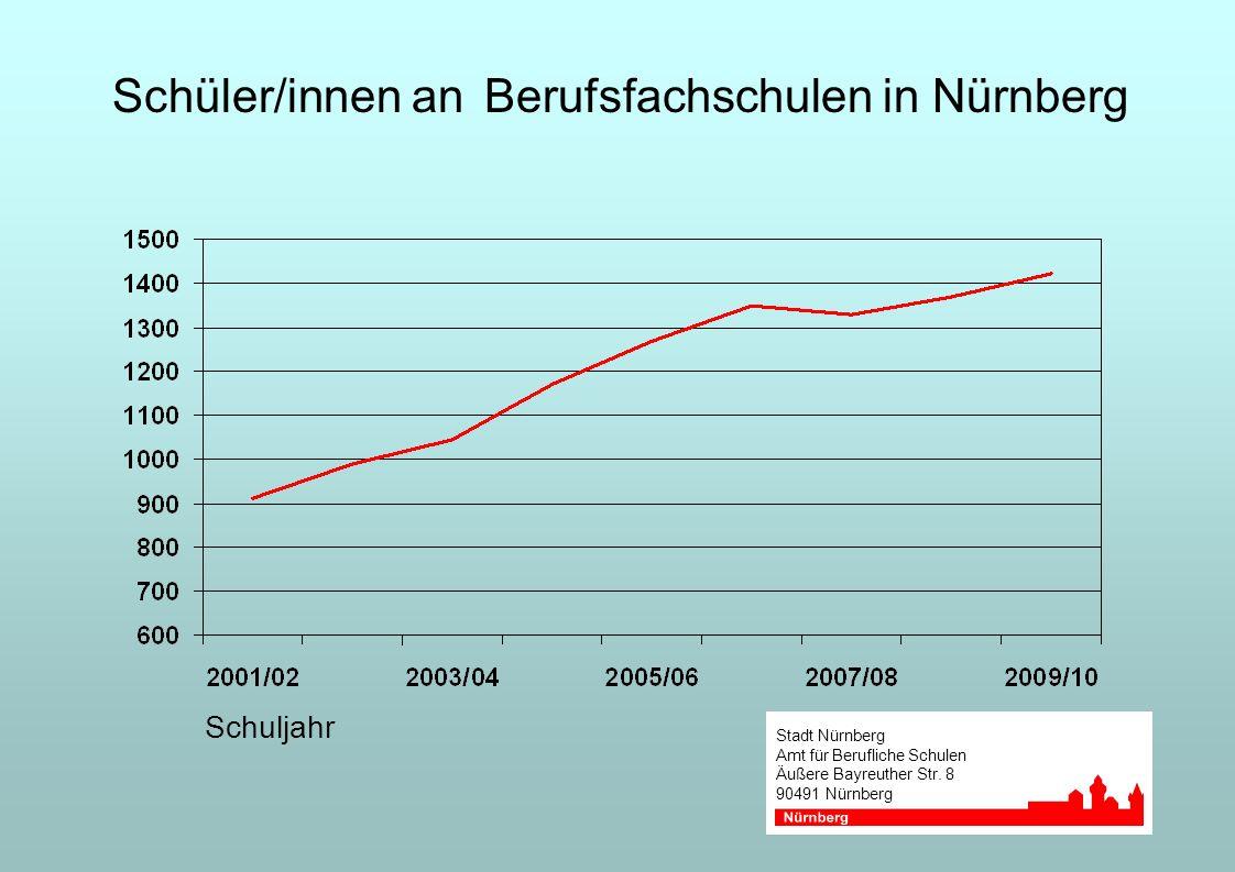 Stadt Nürnberg Amt für Berufliche Schulen Äußere Bayreuther Str. 8 90491 Nürnberg Schüler/innen an Berufsfachschulen in Nürnberg Schuljahr