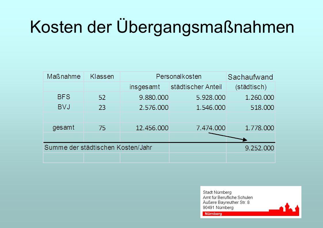 Stadt Nürnberg Amt für Berufliche Schulen Äußere Bayreuther Str. 8 90491 Nürnberg Kosten der Übergangsmaßnahmen