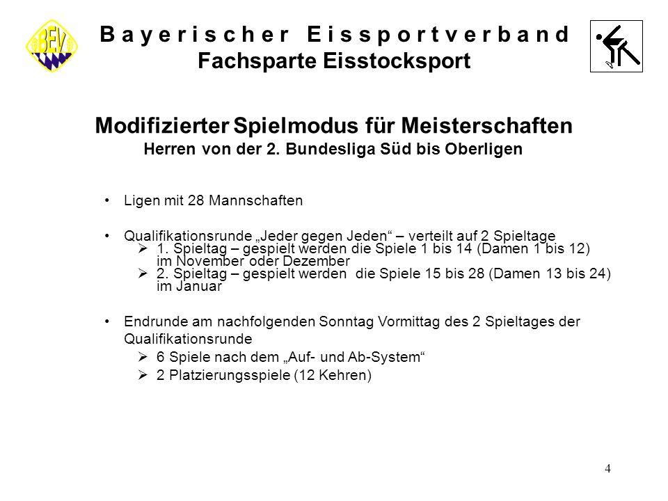4 B a y e r i s c h e r E i s s p o r t v e r b a n d Fachsparte Eisstocksport Modifizierter Spielmodus für Meisterschaften Herren von der 2.
