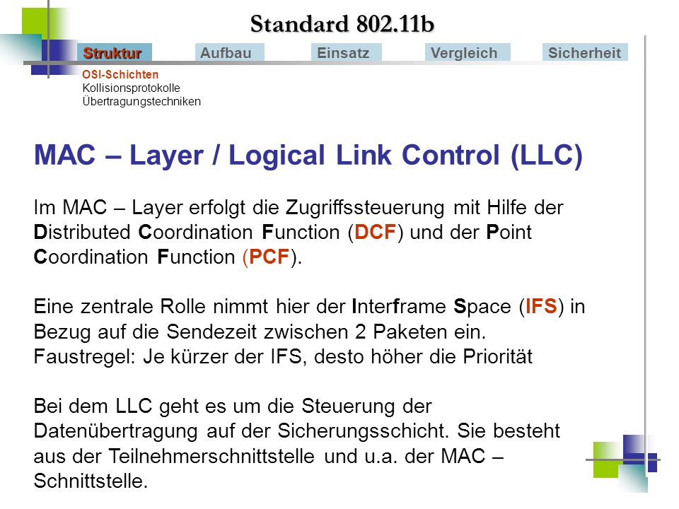Standard 802.11b StrukturAufbauEinsatzVergleichSicherheit HyperLAN Als Europäischer Gegenentwurf von der ETSI entwickelt Frequenzbereich: 5 GHz; Übertragungsrate: 23,5 Mbps Nur dezentraler Zugriff, Ad- hoc Netz Übertragungstechnik: dynamische Frequenzwahl Weiterleiten der Daten durch Routingtabellen und Prioritäten Bluetooth HiperLAN / HL2 HomeRF