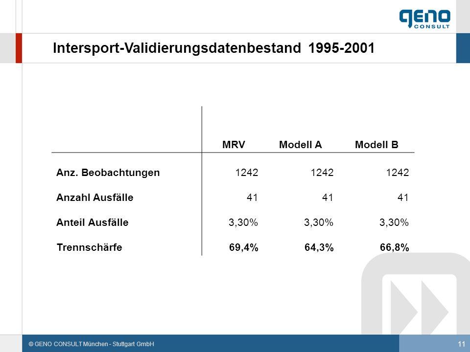 11 © GENO CONSULT München - Stuttgart GmbH Intersport-Validierungsdatenbestand 1995-2001 MRVModell AModell B Anz. Beobachtungen1242 Anzahl Ausfälle41
