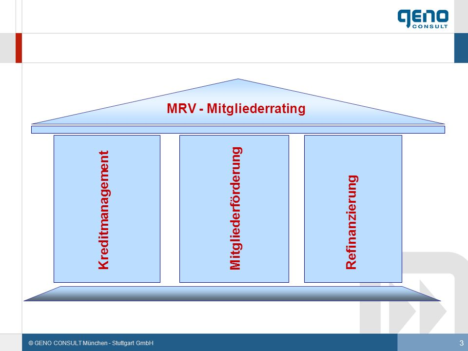 4 © GENO CONSULT München - Stuttgart GmbH Vorgehensweise Besonderheit Uns interessieren mehr die p als die marginalen Effekte.