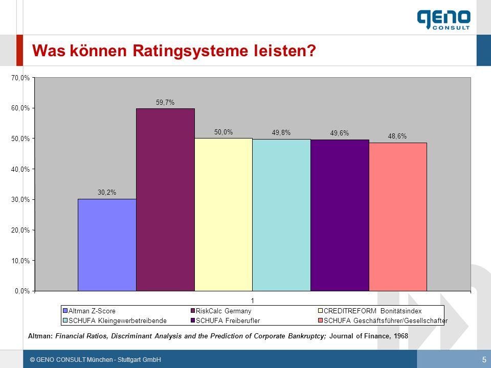 6 © GENO CONSULT München - Stuttgart GmbH Trennschärfen des BVR-II-Ratings Ergebnisse einer Validierungsstudie mit 3 großen württembergischen VR-Banken 59,7% 66,9% 66,6% 67,5% 71,7% 79,8% 72,0% 85,4% 0,0% 10,0% 20,0% 30,0% 40,0% 50,0% 60,0% 70,0% 80,0% 90,0% MSOMS Quant.