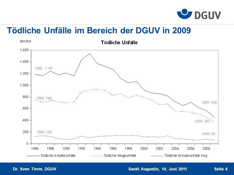 Sankt Augustin, 14. Juni 2011 Dr. Sven Timm, DGUV Seite 4 Tödliche Unfälle im Bereich der DGUV in 2009
