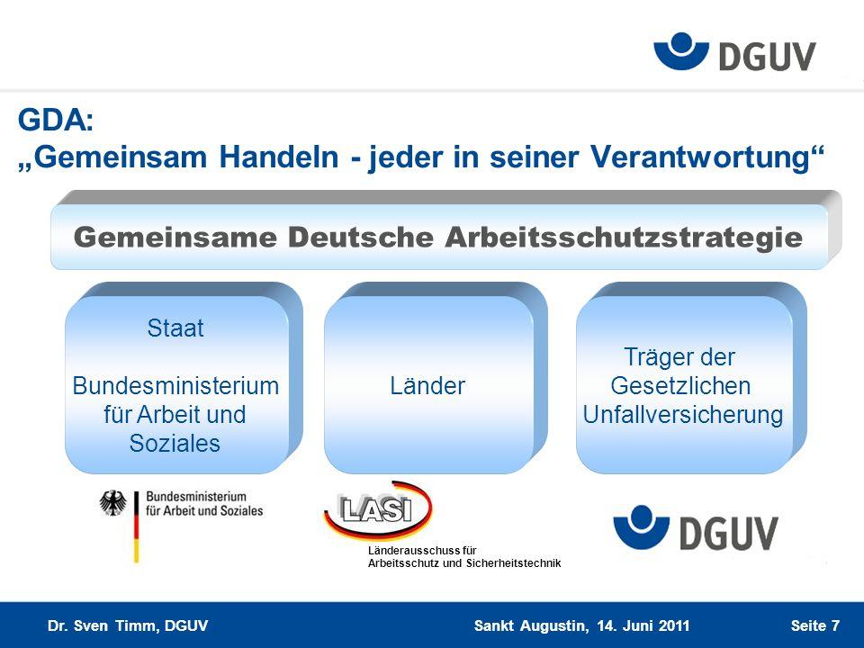 Träger der Gesetzlichen Unfallversicherung Gemeinsame Deutsche Arbeitsschutzstrategie Staat Bundesministerium für Arbeit und Soziales Länder GDA: Geme