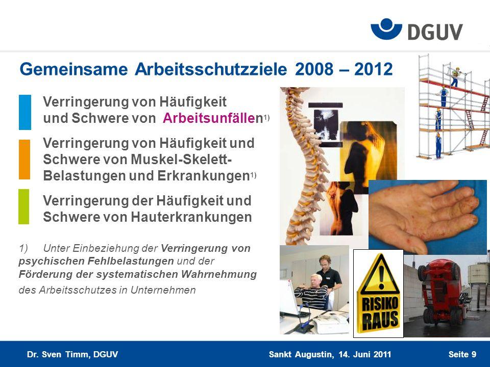 Gemeinsame Arbeitsschutzziele 2008 – 2012 Verringerung von Häufigkeit und Schwere von Arbeitsunfällen 1) Verringerung von Häufigkeit und Schwere von M