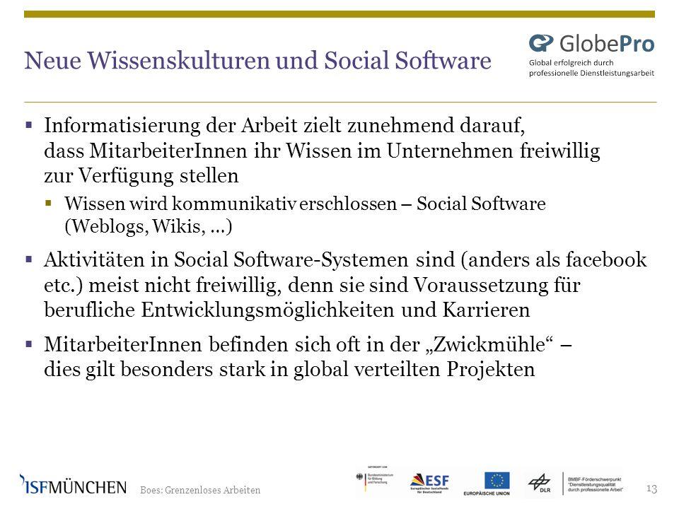 Boes: Grenzenloses Arbeiten 13 Neue Wissenskulturen und Social Software Informatisierung der Arbeit zielt zunehmend darauf, dass MitarbeiterInnen ihr