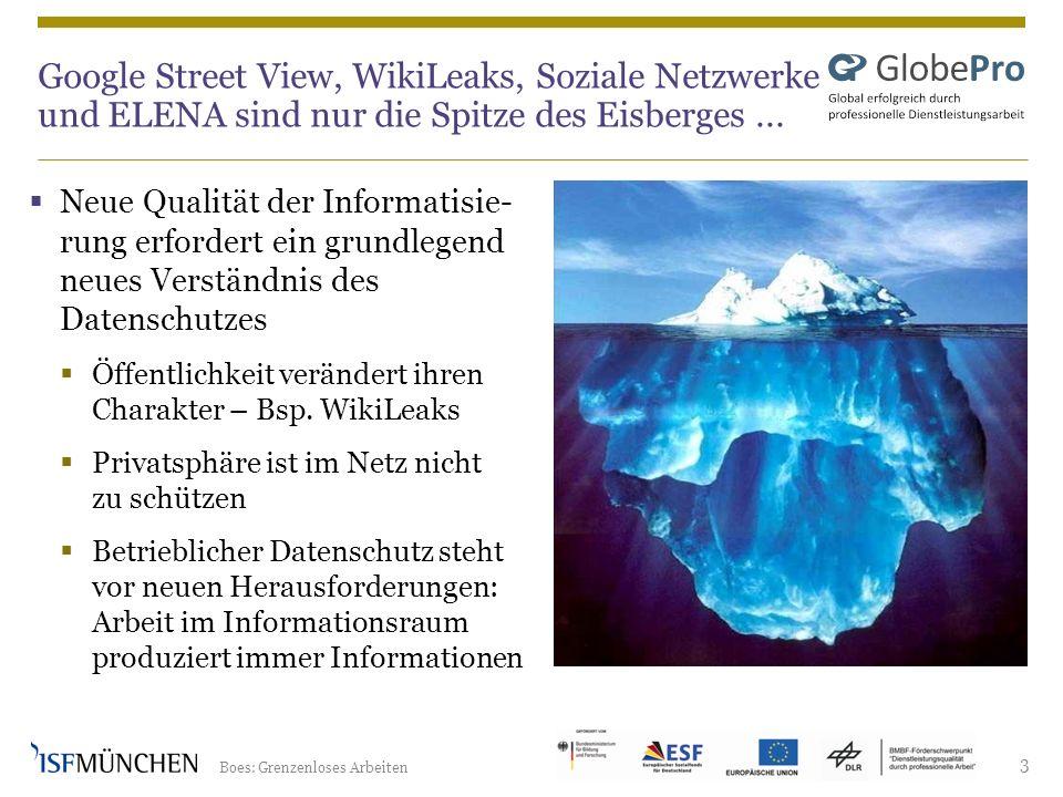Boes: Grenzenloses Arbeiten 3 Neue Qualität der Informatisie- rung erfordert ein grundlegend neues Verständnis des Datenschutzes Öffentlichkeit veränd