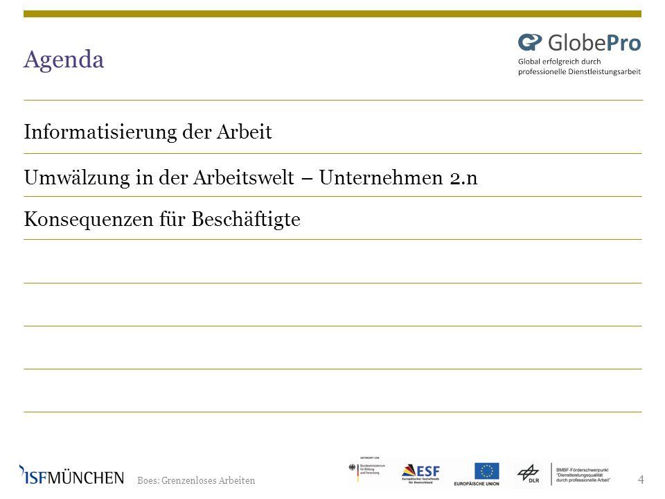 Boes: Grenzenloses Arbeiten 4 Agenda 4 Konsequenzen für Beschäftigte Informatisierung der Arbeit Umwälzung in der Arbeitswelt – Unternehmen 2.n