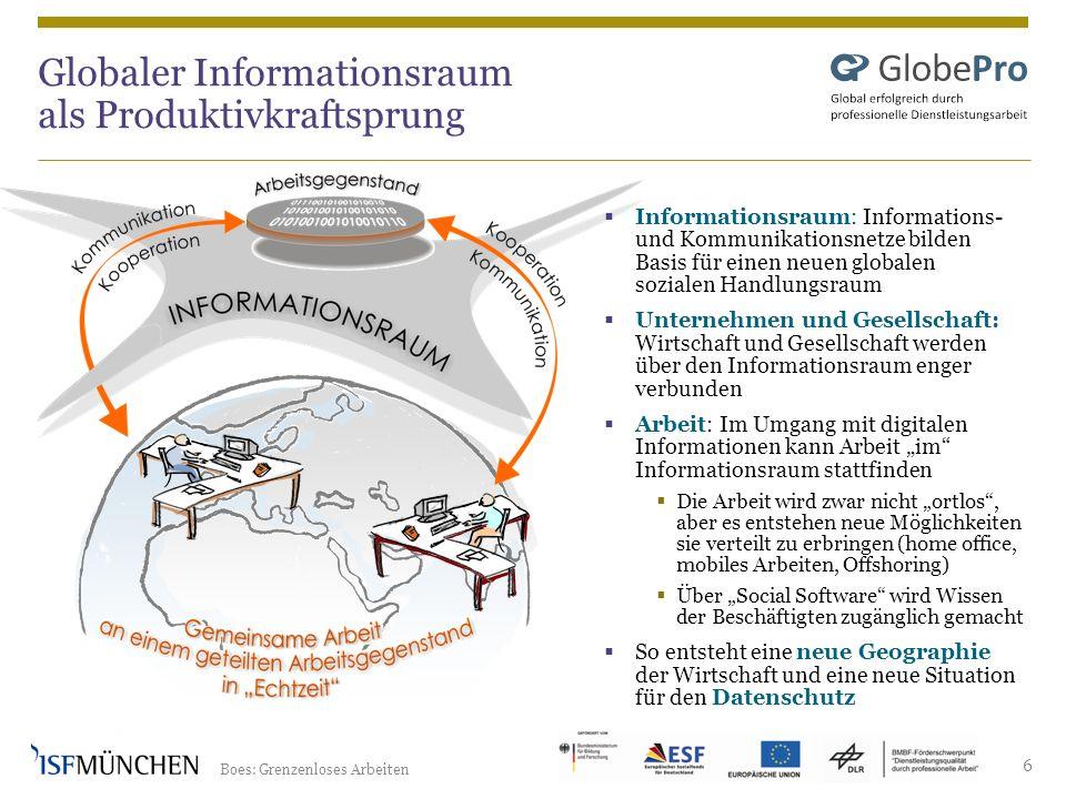 Boes: Grenzenloses Arbeiten 6 Globaler Informationsraum als Produktivkraftsprung Informationsraum: Informations- und Kommunikationsnetze bilden Basis