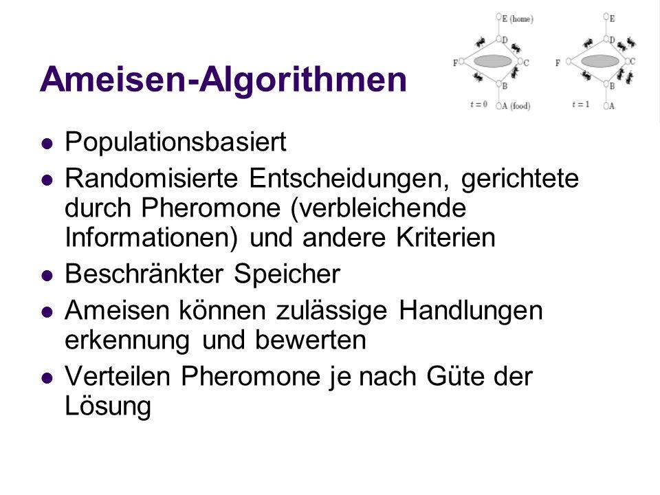 Ameisen-Algorithmen Populationsbasiert Randomisierte Entscheidungen, gerichtete durch Pheromone (verbleichende Informationen) und andere Kriterien Bes