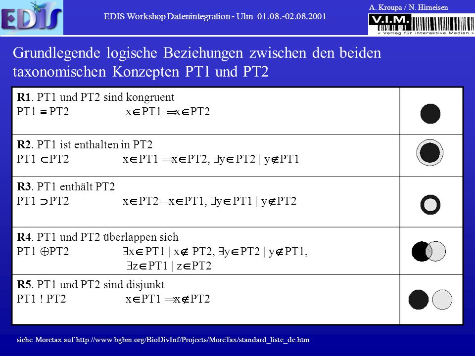 EDIS Workshop Datenintegration - Ulm 01.08.-02.08.2001 A. Kroupa / N. Hirneisen