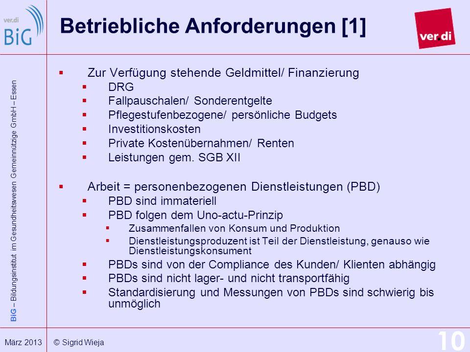 BiG – Bildungsinstitut im Gesundheitswesen Gemeinnützige GmbH – Essen 10 März 2013 © Sigrid Wieja Betriebliche Anforderungen [1] Zur Verfügung stehend