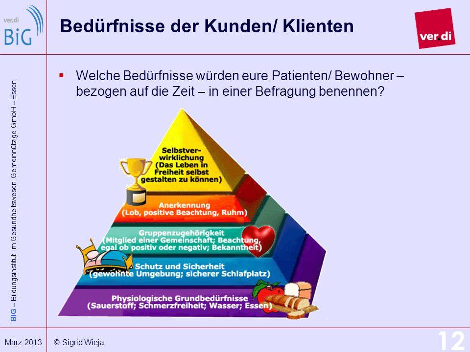 BiG – Bildungsinstitut im Gesundheitswesen Gemeinnützige GmbH – Essen 12 März 2013 © Sigrid Wieja Bedürfnisse der Kunden/ Klienten Welche Bedürfnisse