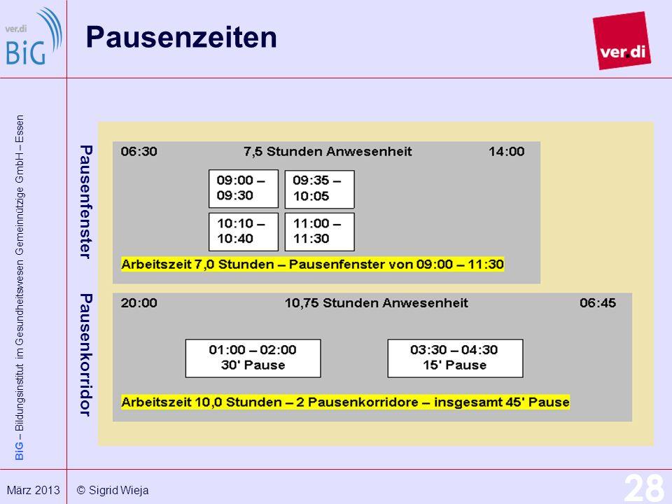 BiG – Bildungsinstitut im Gesundheitswesen Gemeinnützige GmbH – Essen 28 März 2013 © Sigrid Wieja Pausenzeiten Pausenfenster Pausenkorridor