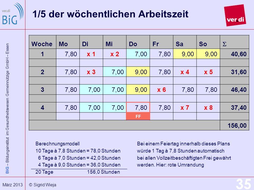BiG – Bildungsinstitut im Gesundheitswesen Gemeinnützige GmbH – Essen 35 März 2013 © Sigrid Wieja 1/5 der wöchentlichen Arbeitszeit WocheMoDiMiDoFrSaS