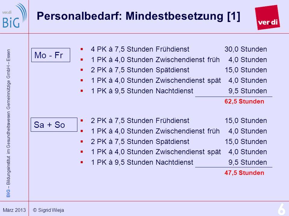 BiG – Bildungsinstitut im Gesundheitswesen Gemeinnützige GmbH – Essen 6 März 2013 © Sigrid Wieja Personalbedarf: Mindestbesetzung [1] 4 PK à 7,5 Stund
