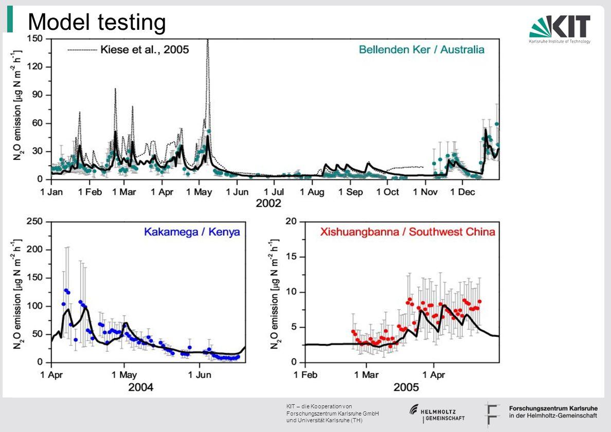 KIT – die Kooperation von Forschungszentrum Karlsruhe GmbH und Universität Karlsruhe (TH) Model testing