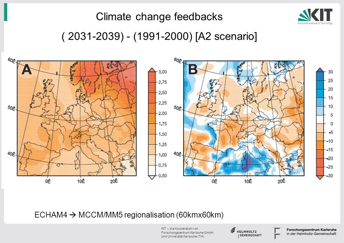KIT – die Kooperation von Forschungszentrum Karlsruhe GmbH und Universität Karlsruhe (TH) Climate change feedbacks ( 2031-2039) - (1991-2000) [A2 scen