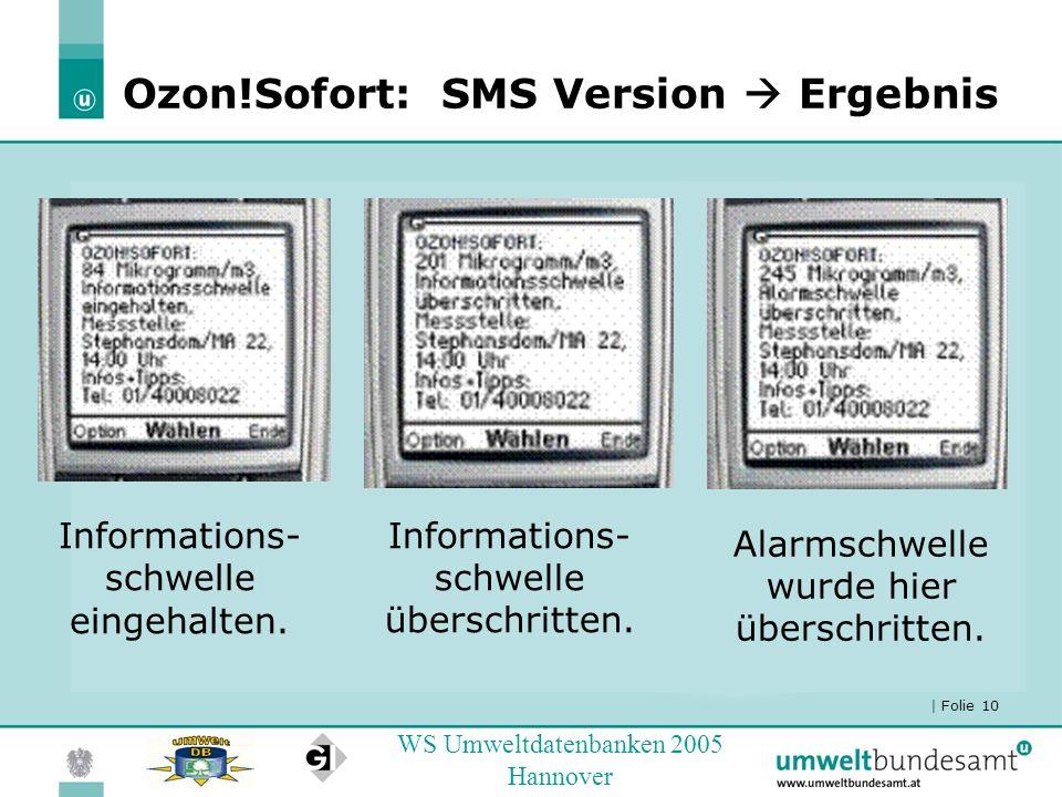 | Folie 10 WS Umweltdatenbanken 2005 Hannover Ozon!Sofort:SMS Version Ergebnis Informations- schwelle eingehalten. Informations- schwelle überschritte
