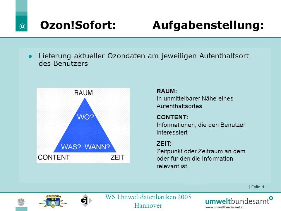 | Folie 4 WS Umweltdatenbanken 2005 Hannover Ozon!Sofort:Aufgabenstellung: Lieferung aktueller Ozondaten am jeweiligen Aufenthaltsort des Benutzers RA