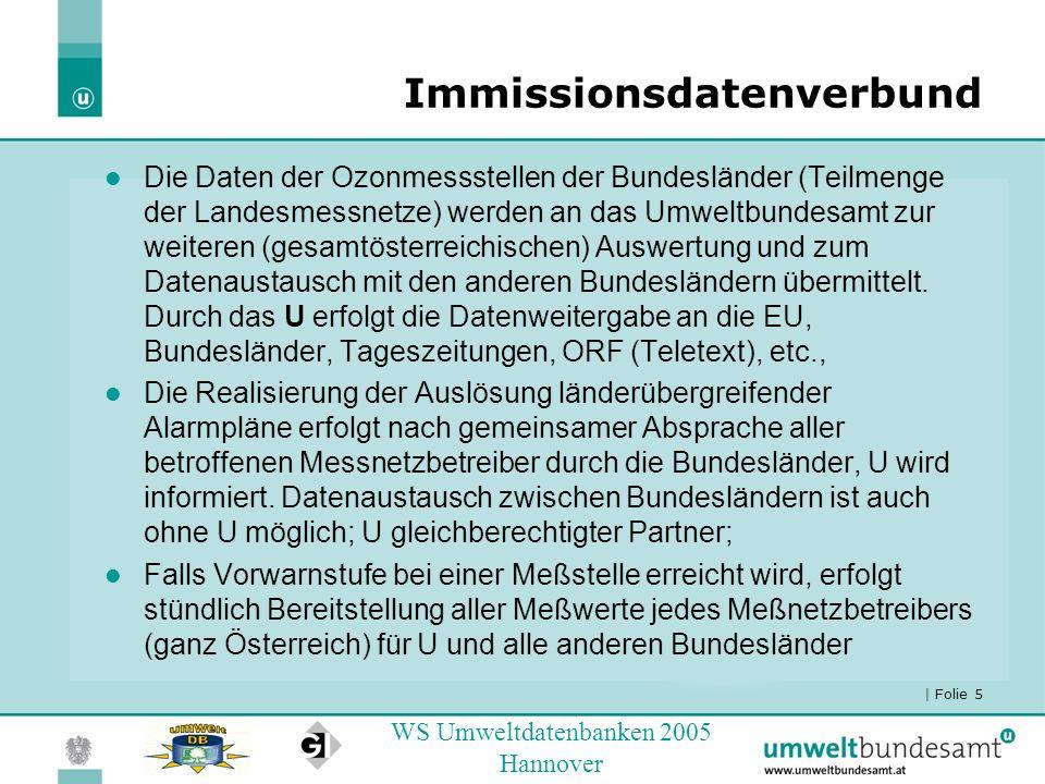 | Folie 5 WS Umweltdatenbanken 2005 Hannover Immissionsdatenverbund Die Daten der Ozonmessstellen der Bundesländer (Teilmenge der Landesmessnetze) wer