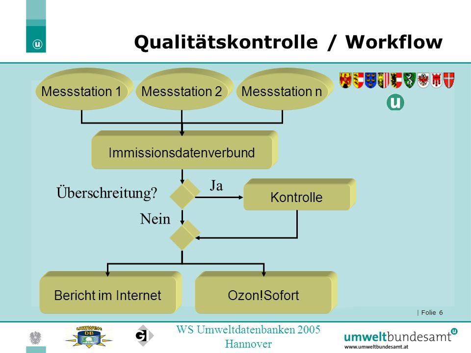 | Folie 6 WS Umweltdatenbanken 2005 Hannover Qualitätskontrolle / Workflow Messstation 1Messstation 2Messstation n Immissionsdatenverbund Kontrolle Be